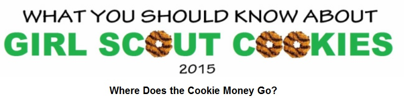 What you should know about Girl Scout Cookies