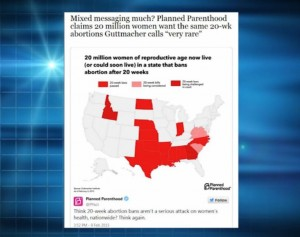 Planned Parenthood statement ban 20 week abortions