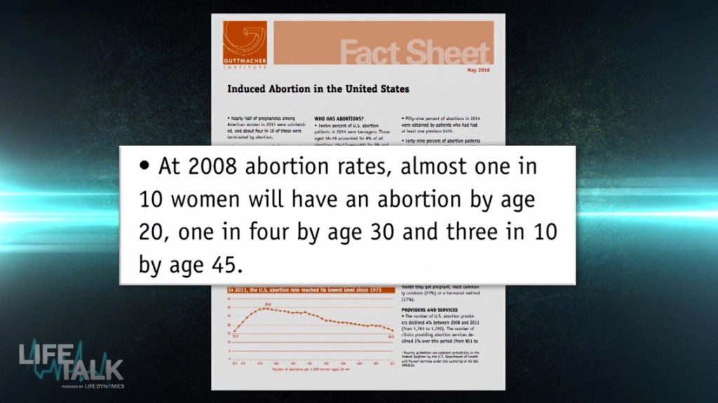 """At 2008 abortion rates, almost one in ten women will have an abortion by age 20, one in four by age 30, and three in ten by age 45."" - Guttmacher Institute May 2016"